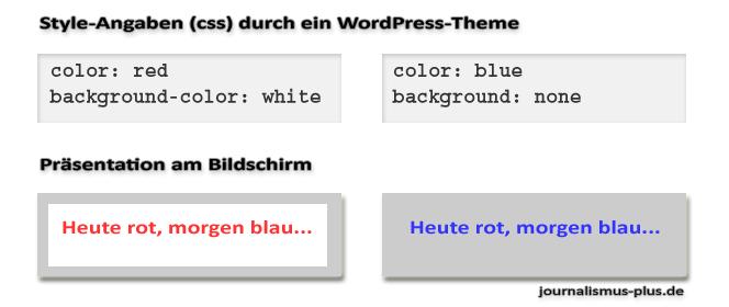 Textgestaltung durch ein Theme