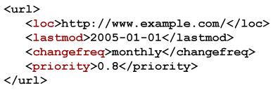 XML-Format sitemaps.org