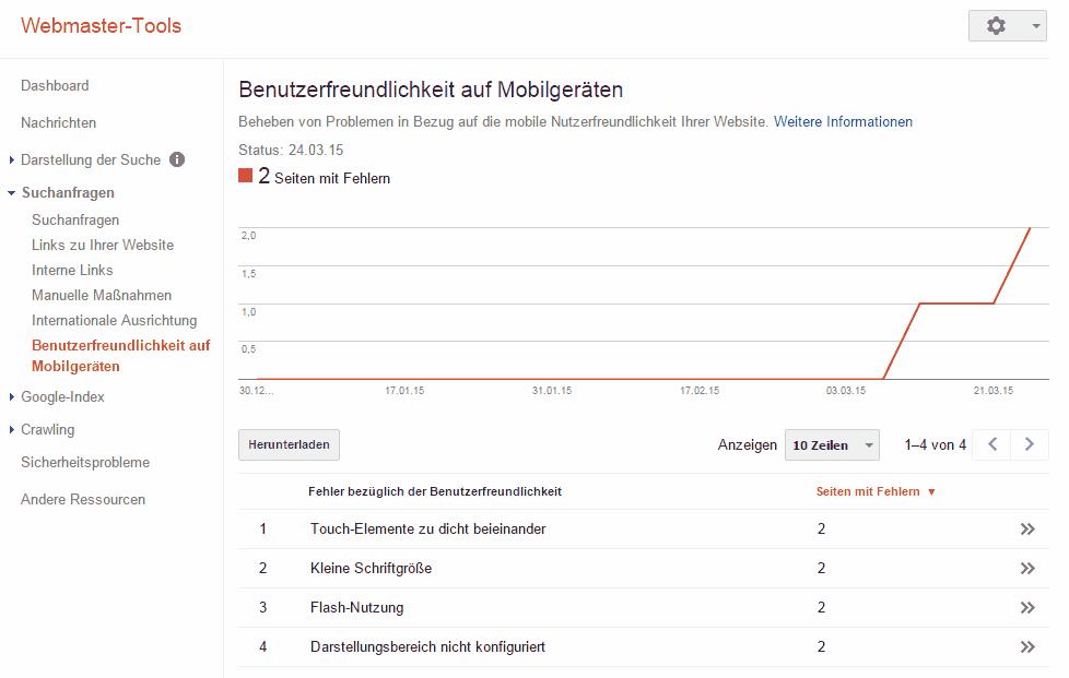 Fehleranzeige in Webmaster-Tools