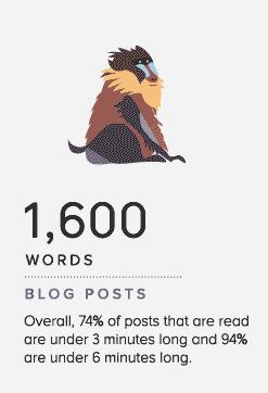 Empfehlung: 1600 Wörter